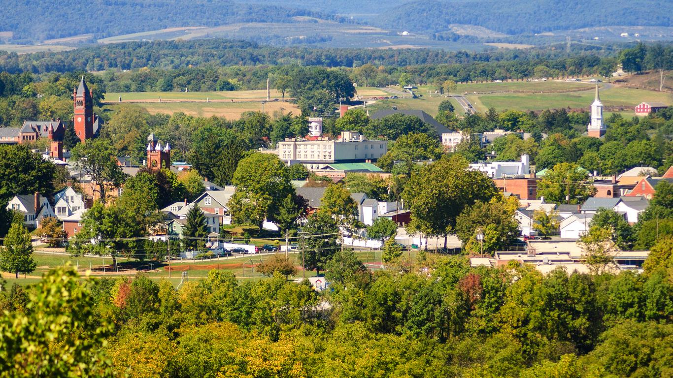 Gettysburg autoverhuur